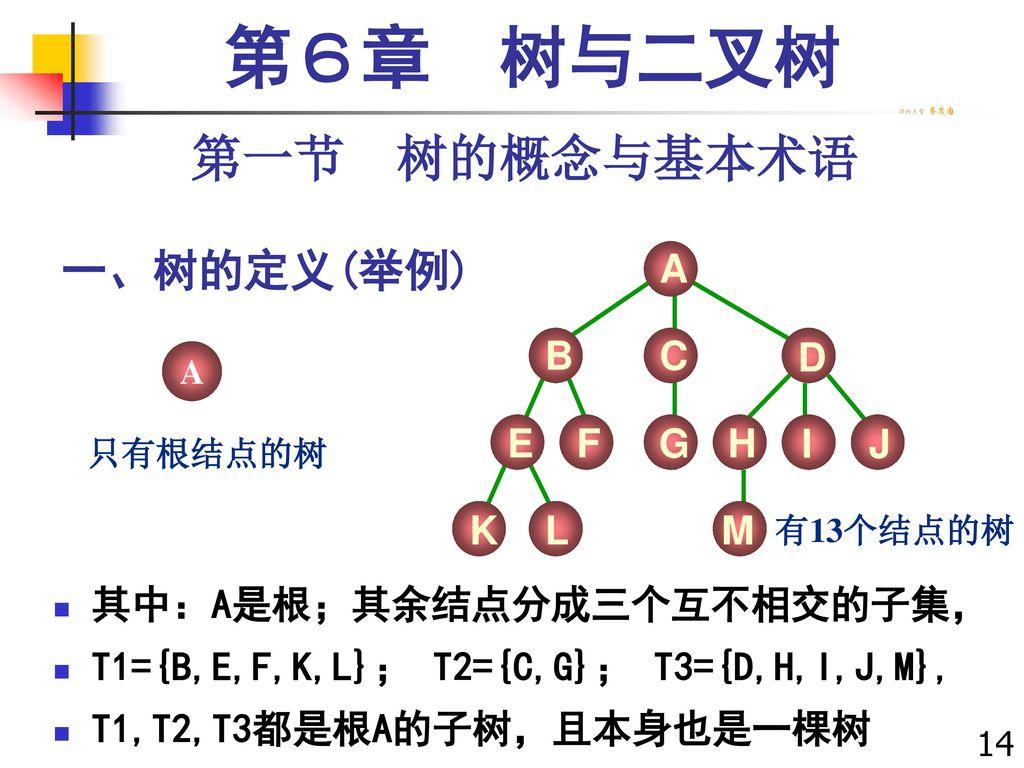 第6章 树与二叉树 第一节 树的概念与基本术语 一、树的定义(举例) A C G B D E F K L H M I J