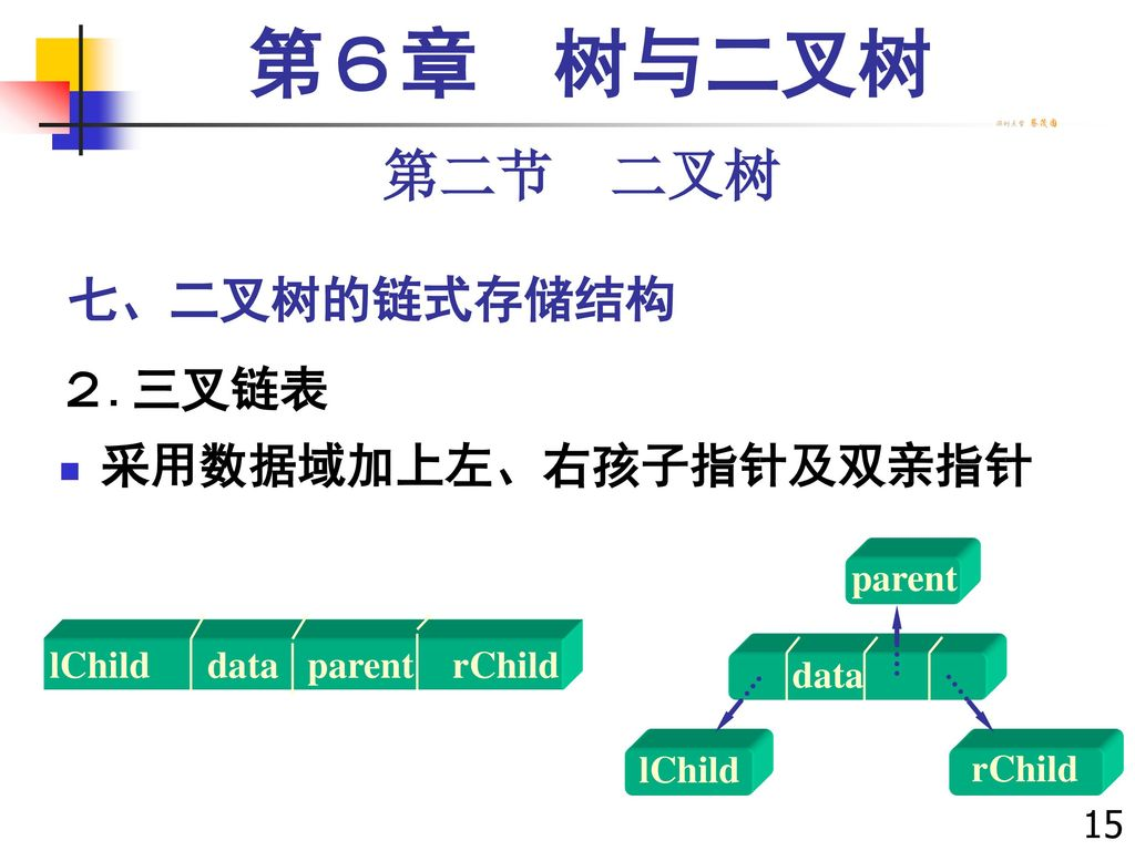lChild data parent rChild