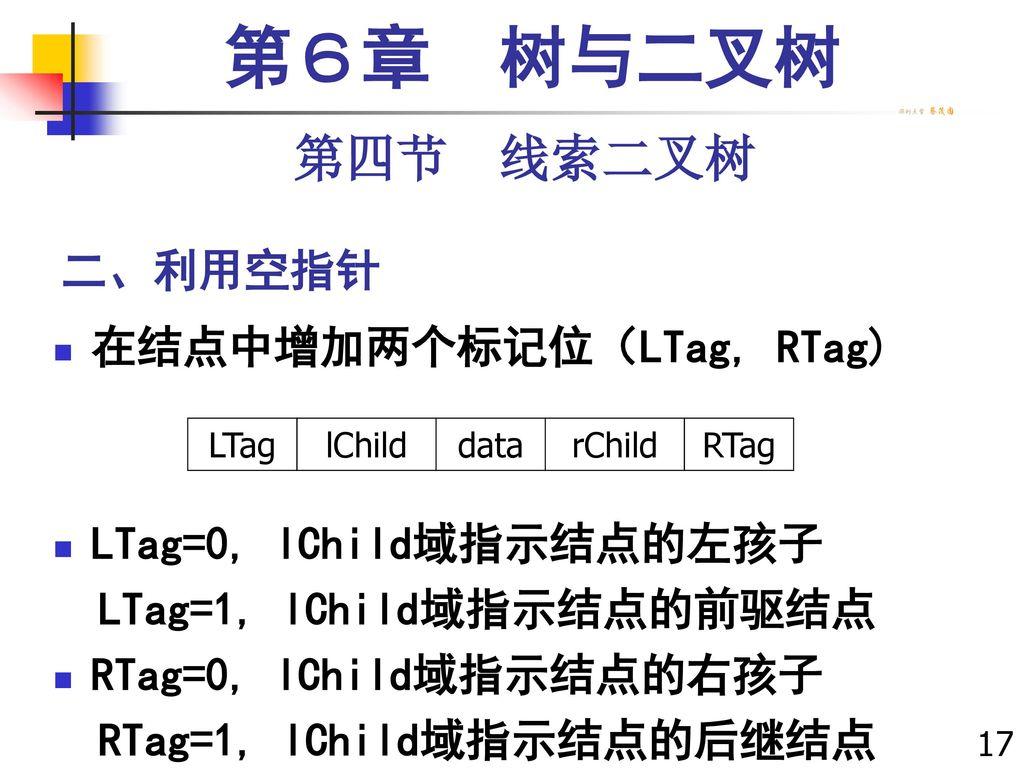 第6章 树与二叉树 第四节 线索二叉树 二、利用空指针 在结点中增加两个标记位(LTag, RTag)