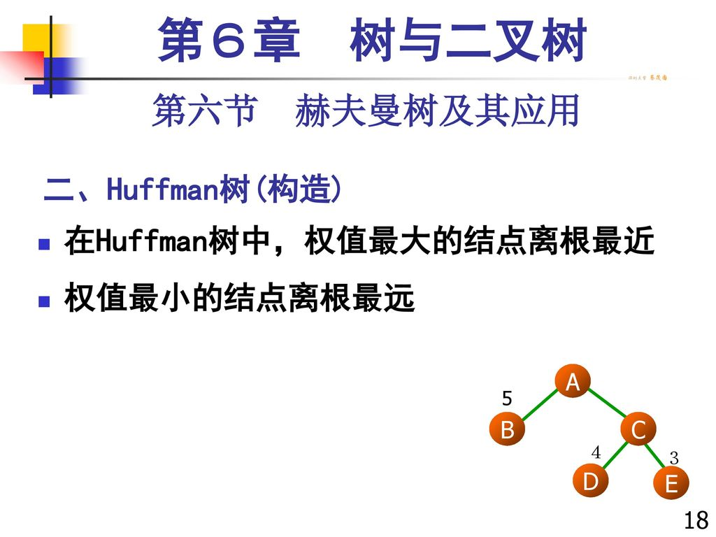 第6章 树与二叉树 第六节 赫夫曼树及其应用 二、Huffman树(构造) 在Huffman树中,权值最大的结点离根最近
