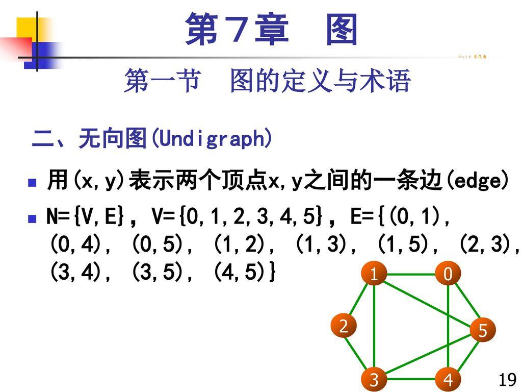 第7章 图 第一节 图的定义与术语 二、无向图(Undigraph) 用(x,y)表示两个顶点x,y之间的一条边(edge)