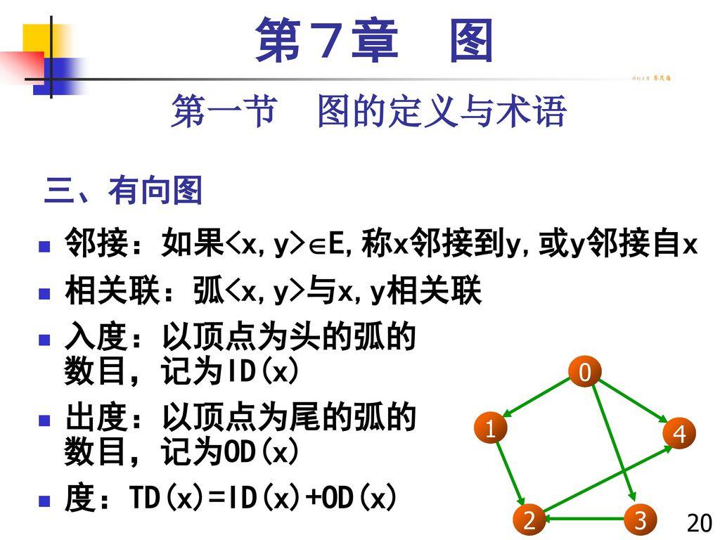 第7章 图 第一节 图的定义与术语 三、有向图 邻接:如果<x,y>E,称x邻接到y,或y邻接自x