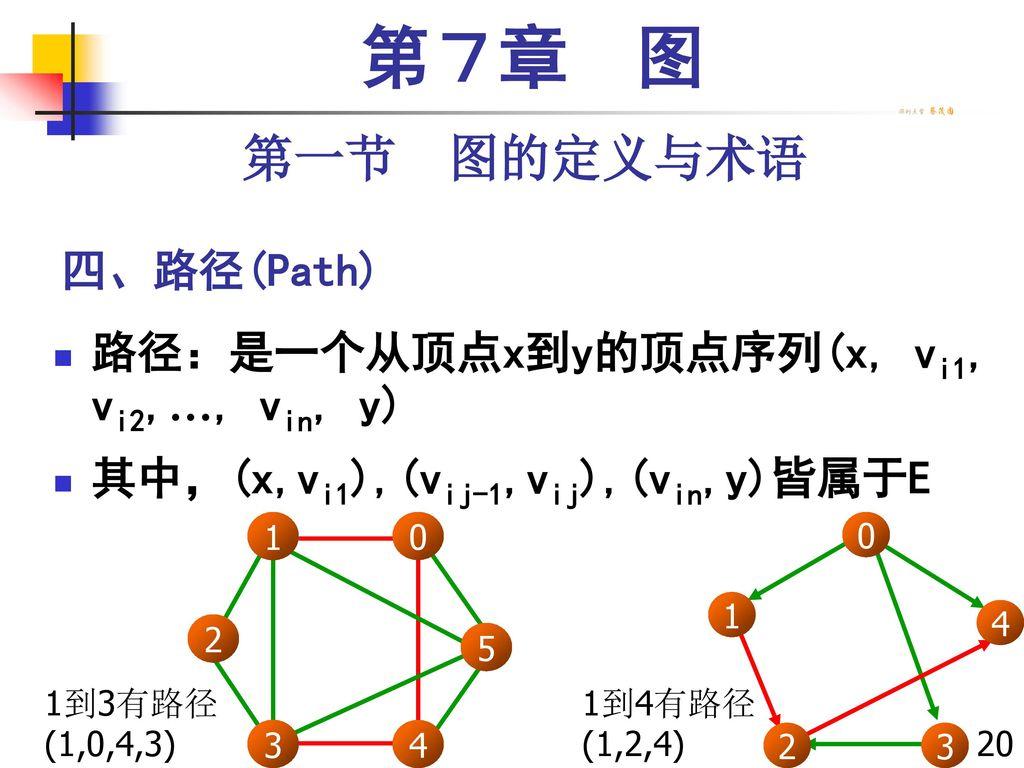第7章 图 第一节 图的定义与术语 四、路径(Path) 路径:是一个从顶点x到y的顶点序列(x, vi1, vi2,…, vin, y)