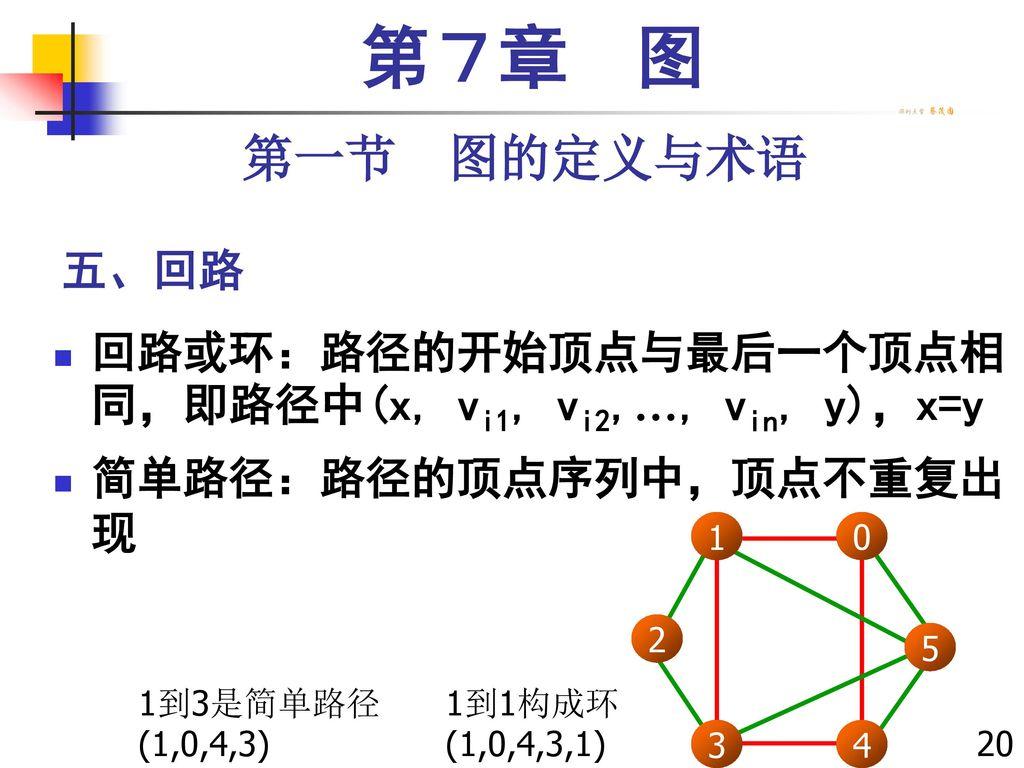 第7章 图 第一节 图的定义与术语. 五、回路. 回路或环:路径的开始顶点与最后一个顶点相同,即路径中(x, vi1, vi2,…, vin, y),x=y. 简单路径:路径的顶点序列中,顶点不重复出现.