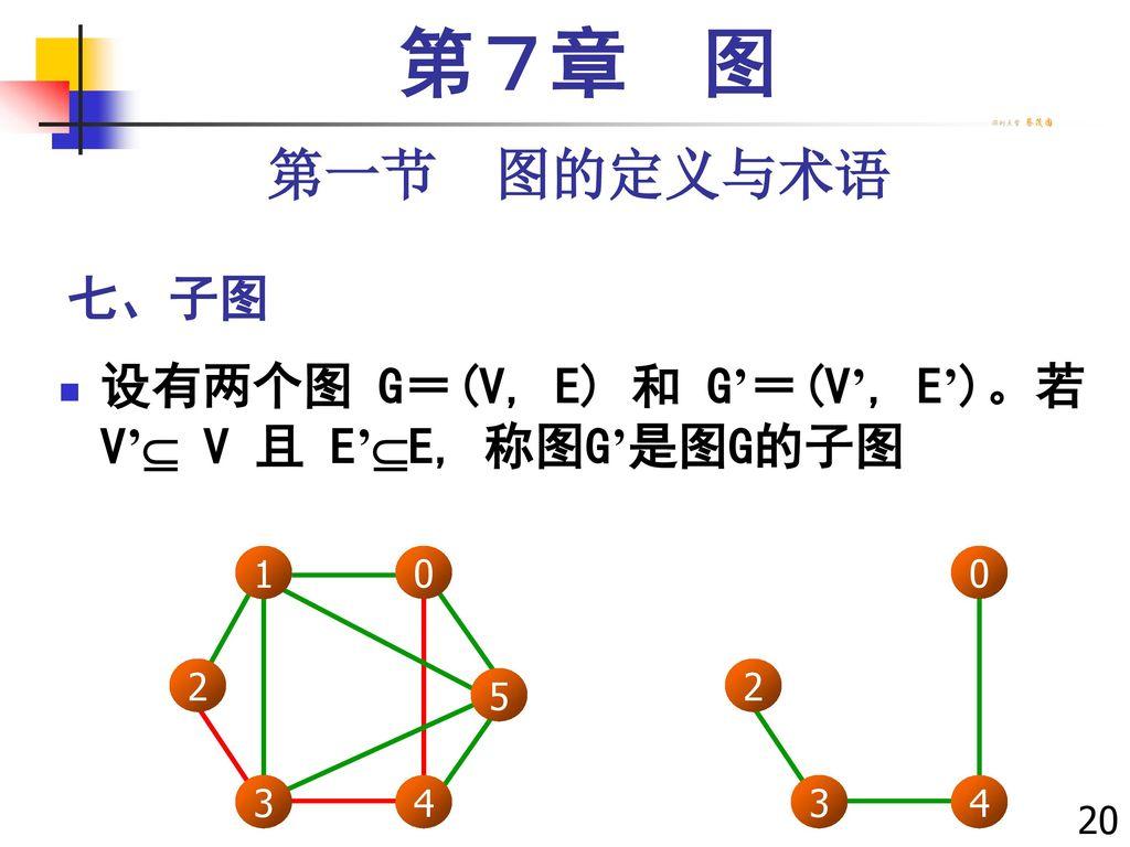 第7章 图 第一节 图的定义与术语. 七、子图. 设有两个图 G=(V, E) 和 G'=(V', E')。若 V' V 且 E'E, 称图G'是图G的子图. 1. 3. 2. 5.
