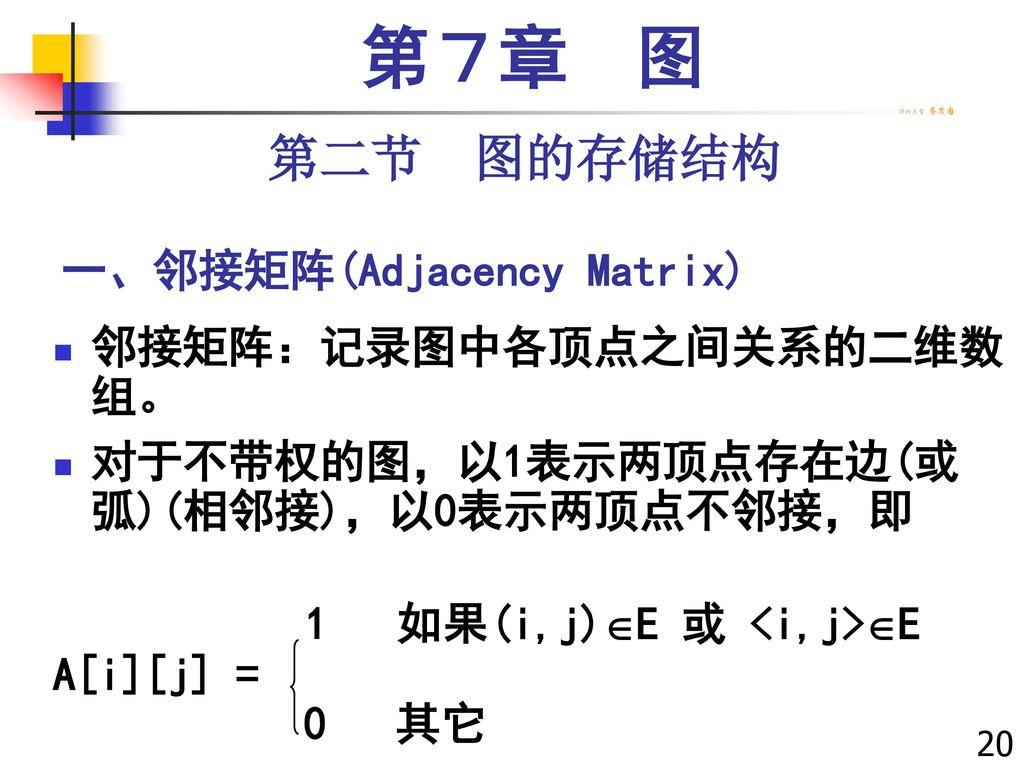 一、邻接矩阵(Adjacency Matrix)