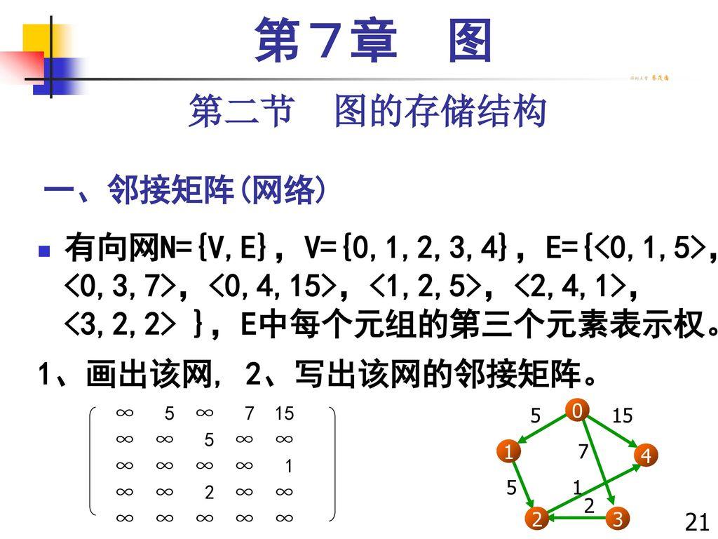 第7章 图 第二节 图的存储结构 一、邻接矩阵(网络)