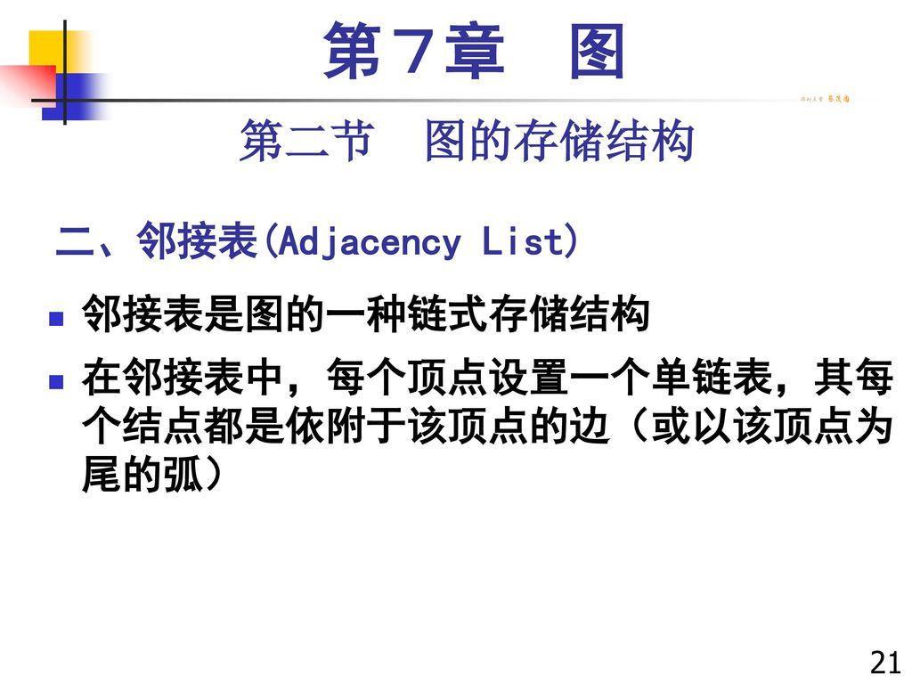 二、邻接表(Adjacency List)