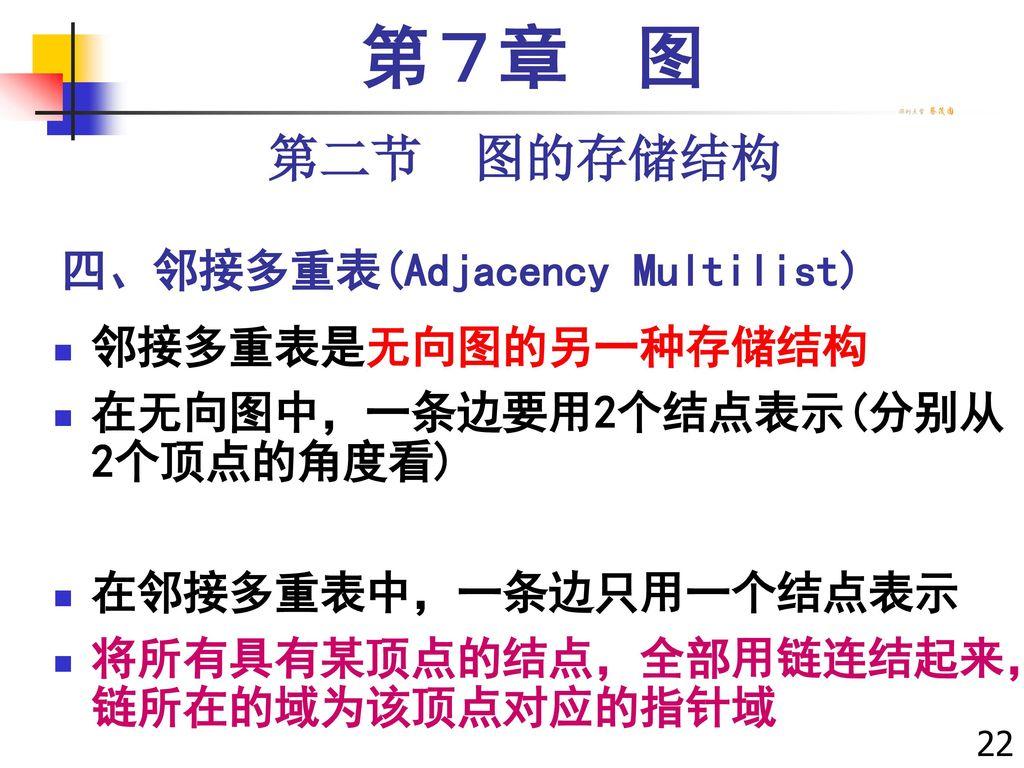 四、邻接多重表(Adjacency Multilist)