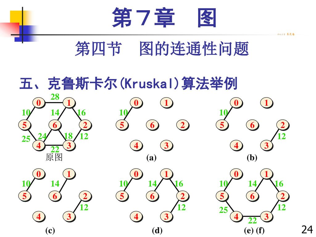 五、克鲁斯卡尔(Kruskal)算法举例