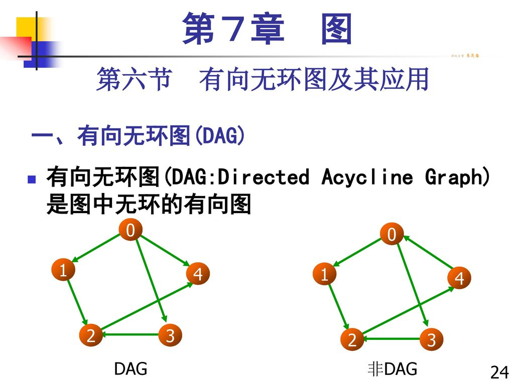 第7章 图 第六节 有向无环图及其应用 一、有向无环图(DAG)