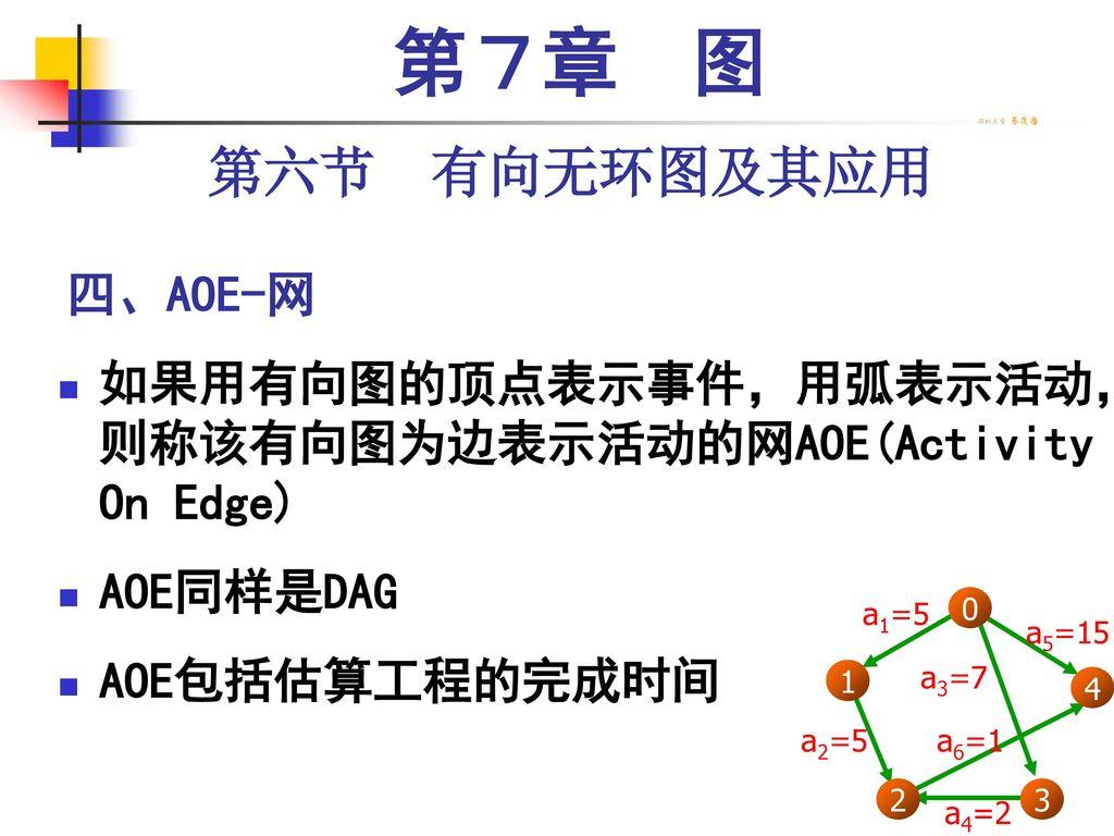 第7章 图 第六节 有向无环图及其应用 四、AOE-网