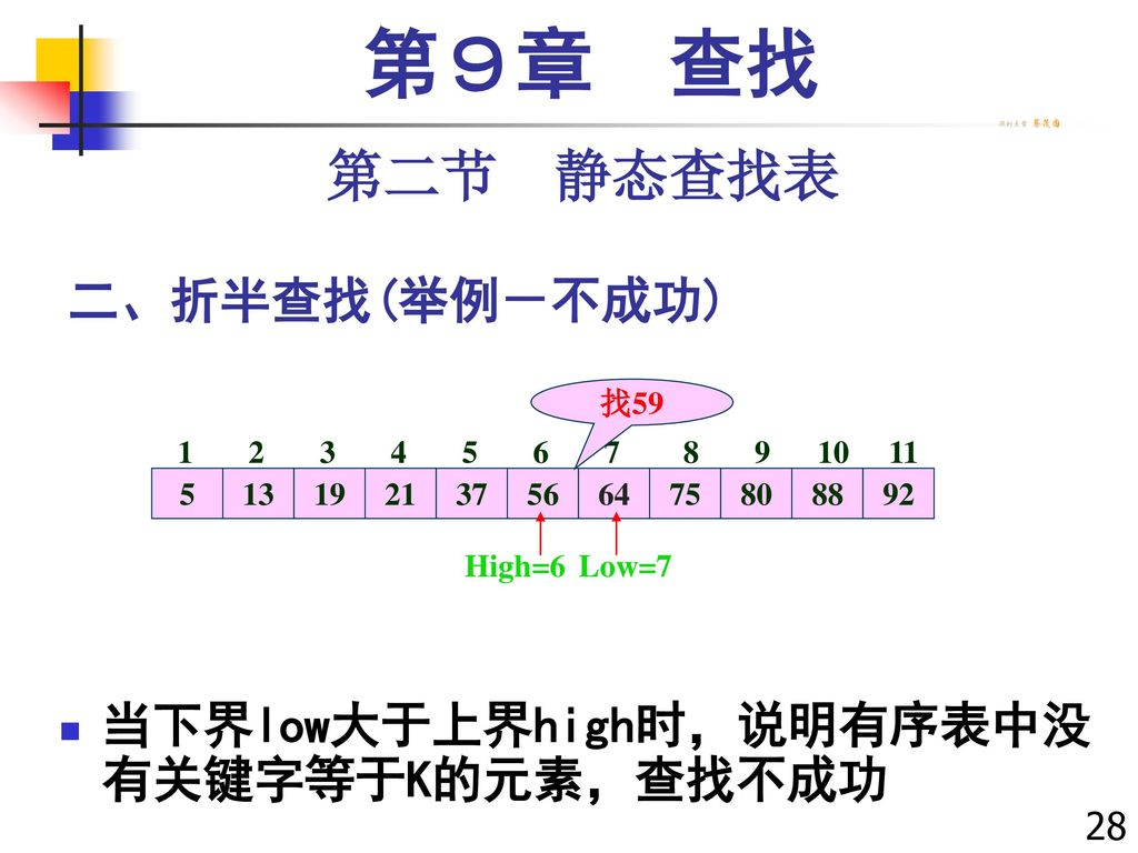 第9章 查找 第二节 静态查找表 二、折半查找(举例-不成功)