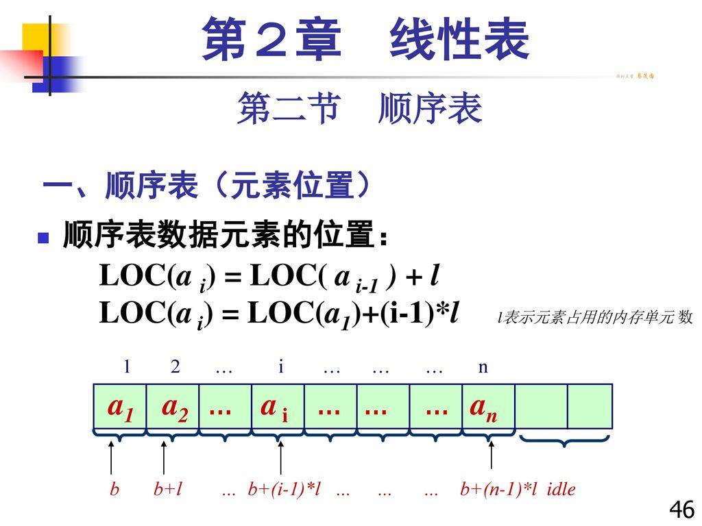 第2章 线性表 第二节 顺序表 b b+l … b+(i-1)*l … … … b+(n-1)*l idle 一、顺序表(元素位置)