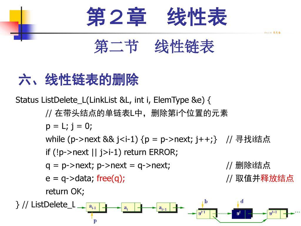 第2章 线性表 第二节 线性链表 六、线性链表的删除 71