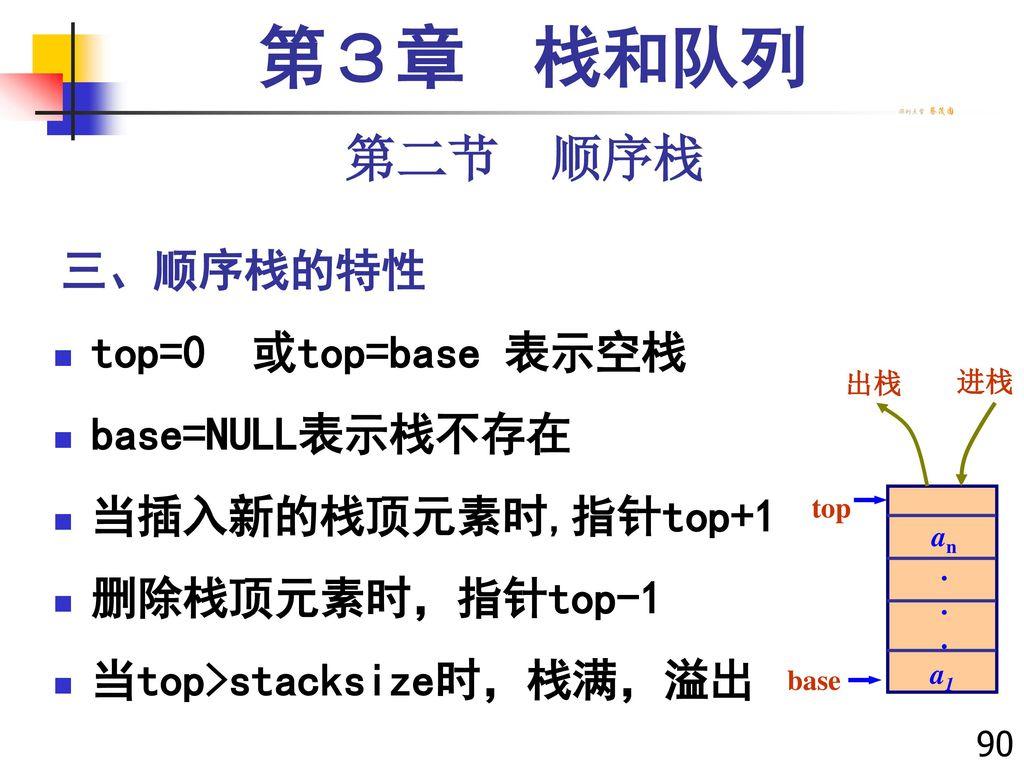 第3章 栈和队列 第二节 顺序栈 三、顺序栈的特性 top=0 或top=base 表示空栈 base=NULL表示栈不存在