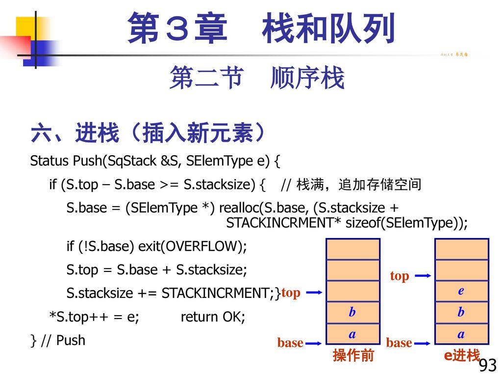 第3章 栈和队列 第二节 顺序栈 六、进栈(插入新元素) 93 Status Push(SqStack &S, SElemType e) {