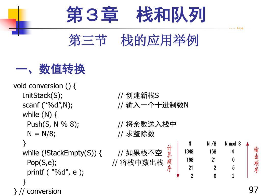 第3章 栈和队列 第三节 栈的应用举例 一、数值转换 97 void conversion () {