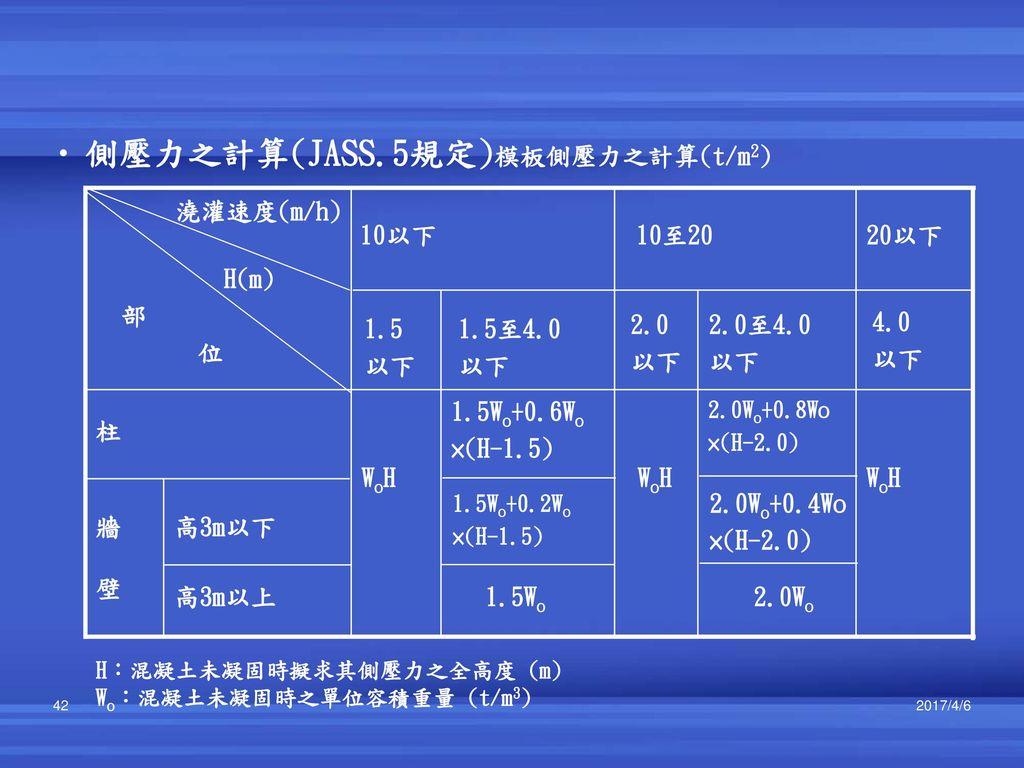 側壓力之計算(JASS.5規定)模板側壓力之計算(t/m2)