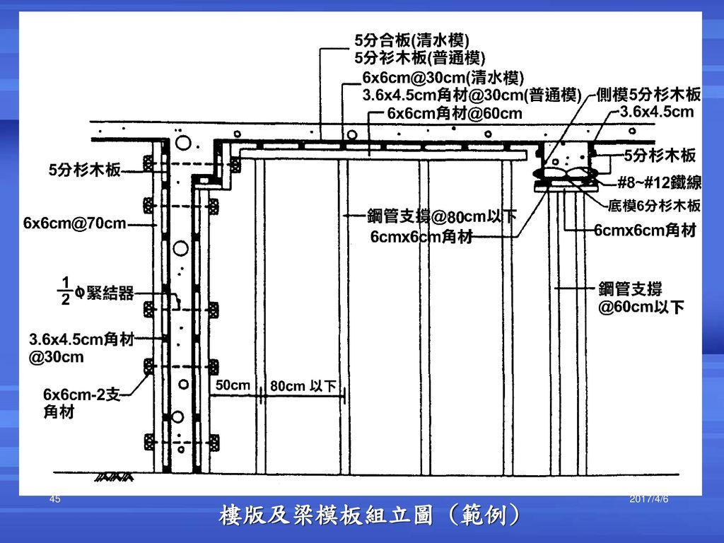 2017/4/6 樓版及梁模板組立圖 (範例)
