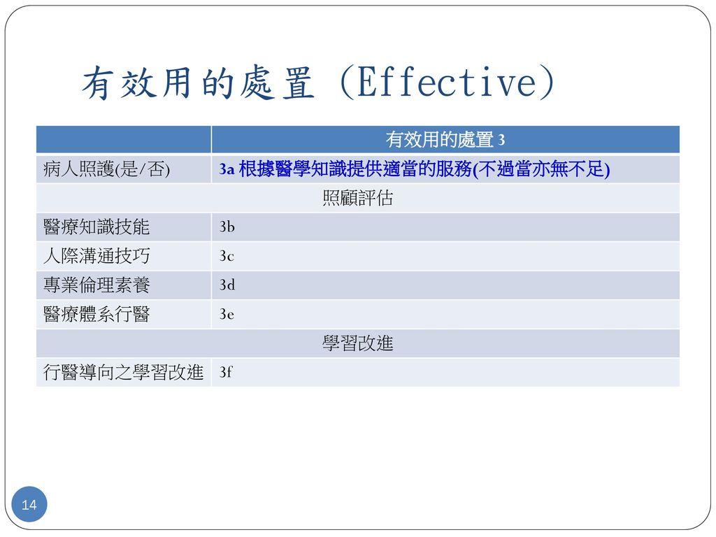 有效用的處置 (Effective) 有效用的處置 3 病人照護(是/否) 3a 根據醫學知識提供適當的服務(不過當亦無不足) 照顧評估