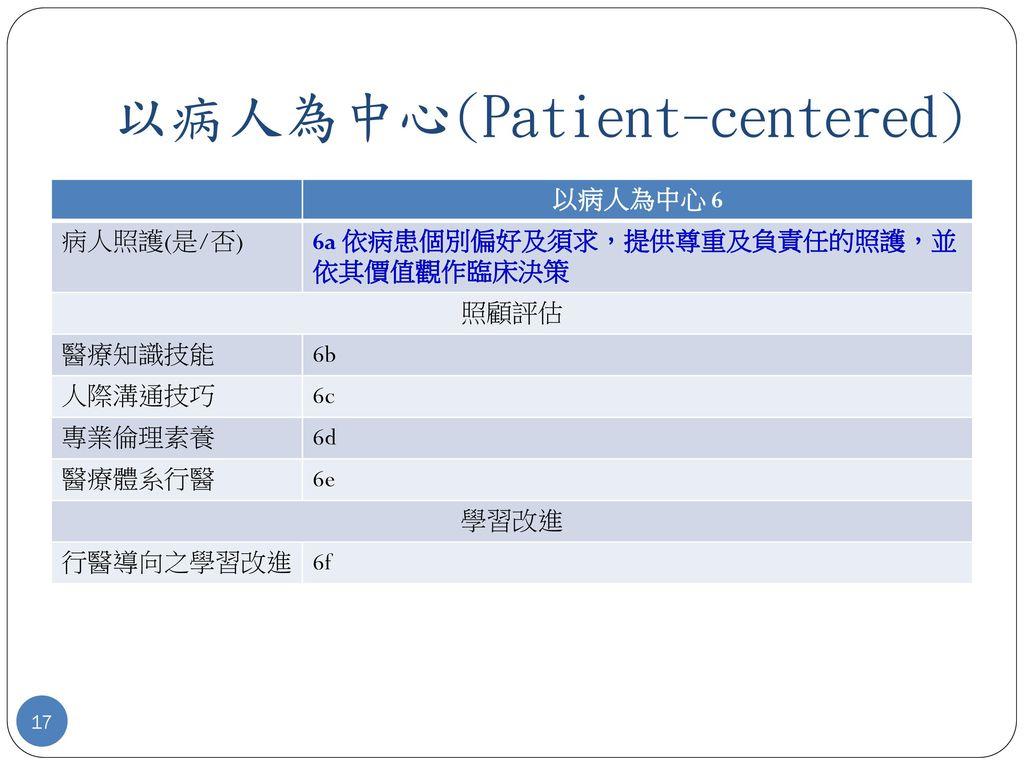 以病人為中心(Patient-centered)