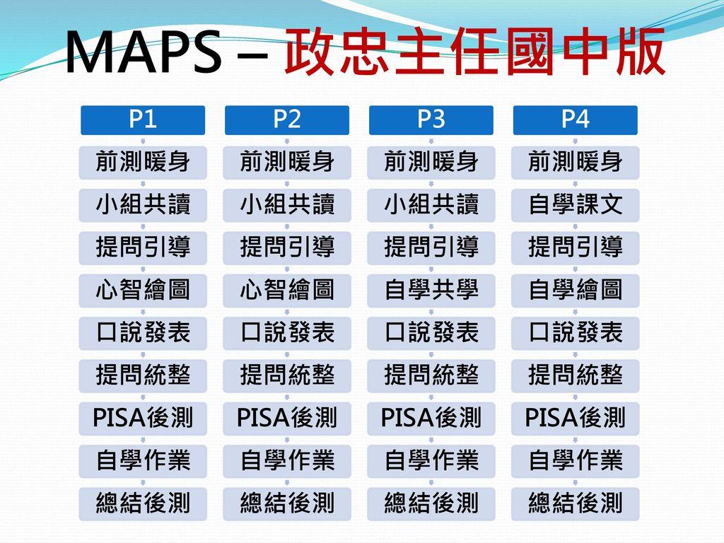 MAPS – 政忠主任國中版 P1 P2 P3 P4 前測暖身 前測暖身 前測暖身 前測暖身 小組共讀 小組共讀 小組共讀 自學課文