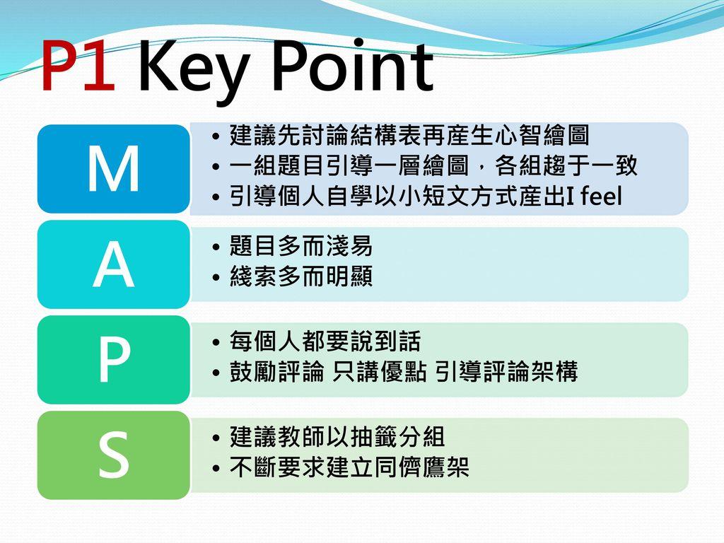 P1 Key Point M A P S 建議先討論結構表再産生心智繪圖 一組題目引導一層繪圖,各組趨于一致