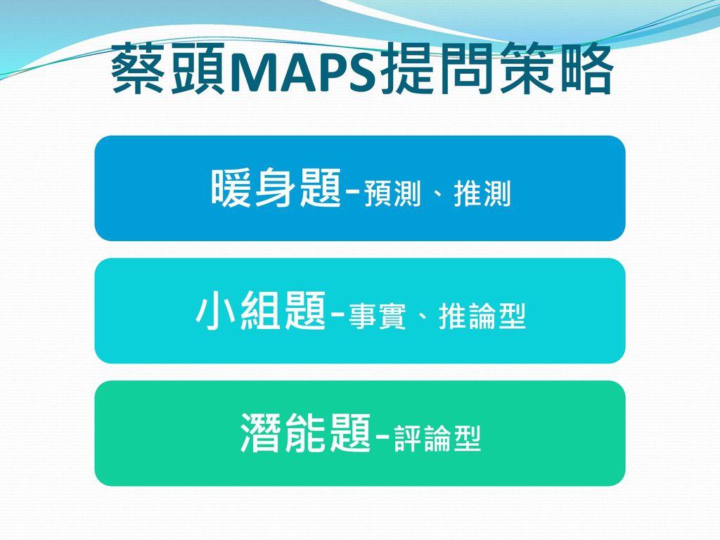蔡頭MAPS提問策略 暖身題-預測、推測 小組題-事實、推論型 潛能題-評論型