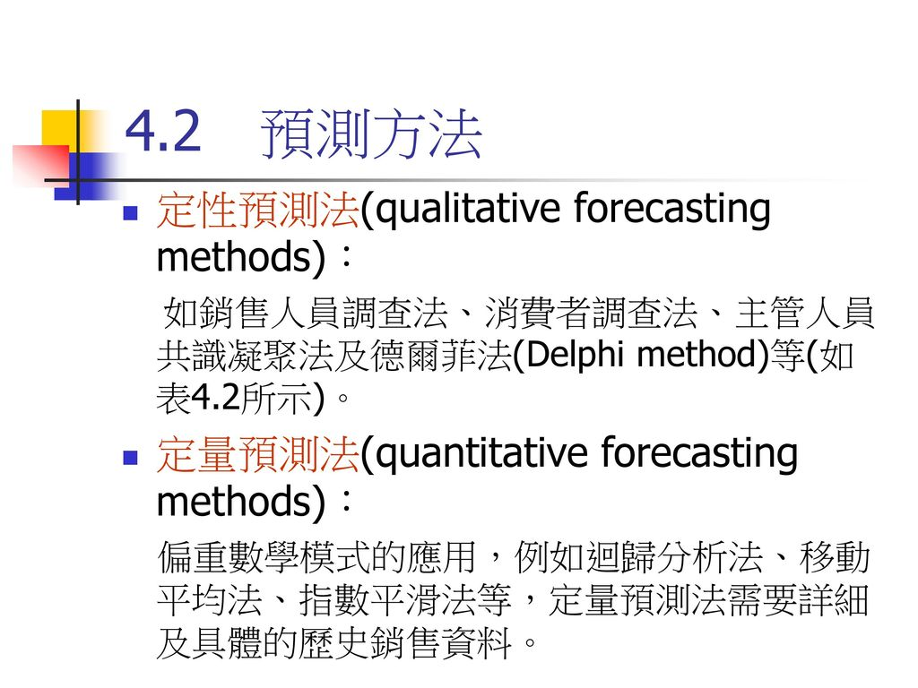 Three Qualitative Forecasting Methods