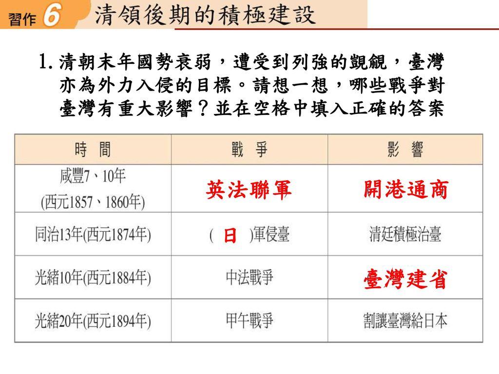 1.清朝末年國勢衰弱,遭受到列強的覬覦,臺灣亦為外力入侵的目標。請想一想,哪些戰爭對臺灣有重大影響?並在空格中填入正確的答案
