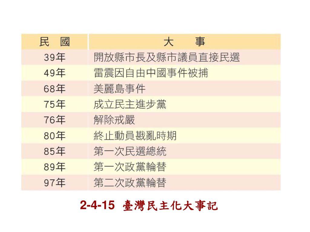 2-4-15 臺灣民主化大事記