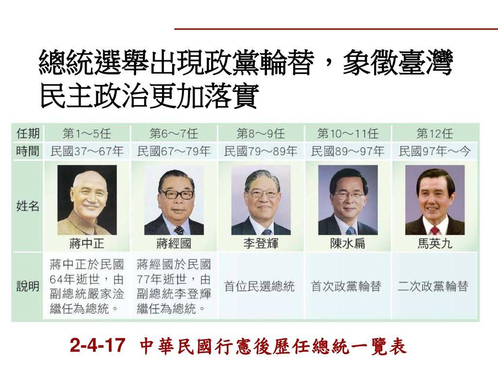 總統選舉出現政黨輪替,象徵臺灣民主政治更加落實