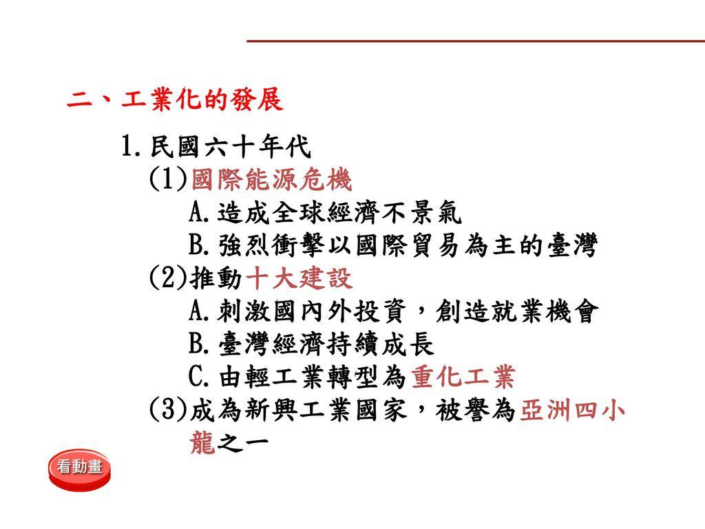 二、工業化的發展 1.民國六十年代. (1)國際能源危機. A.造成全球經濟不景氣. B.強烈衝擊以國際貿易為主的臺灣. (2)推動十大建設. A.刺激國內外投資,創造就業機會. B.臺灣經濟持續成長.