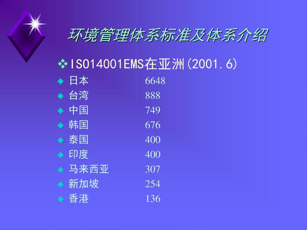 环境管理体系标准及体系介绍 ISO14001EMS在亚洲(2001.6) 日本 6648 台湾 888 中国 749 韩国 676