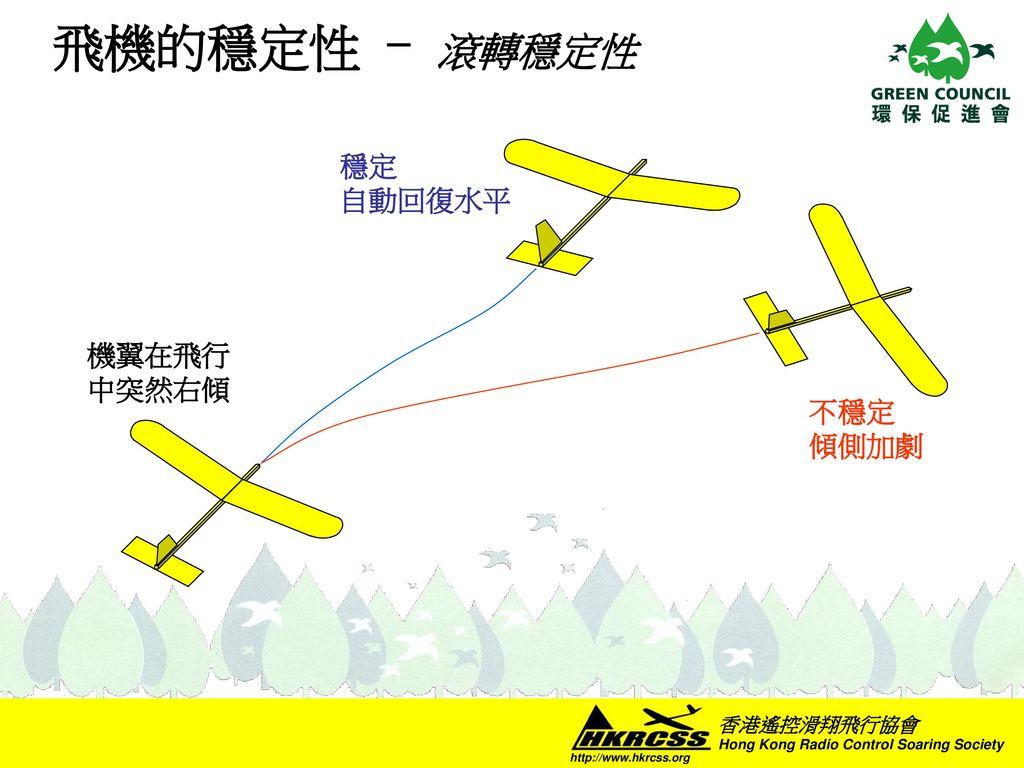 飛機的穩定性 - 滾轉穩定性 機翼在飛行中突然右傾 穩定 自動回復水平 不穩定 傾側加劇