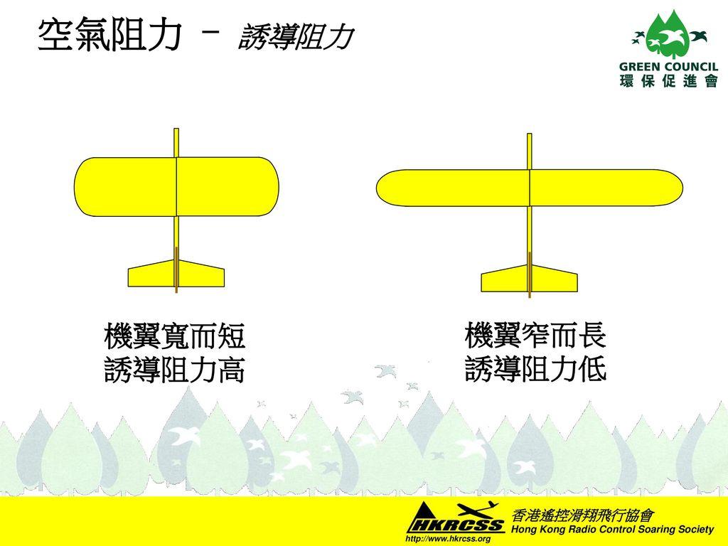 空氣阻力 - 誘導阻力 機翼寬而短 誘導阻力高 機翼窄而長 誘導阻力低
