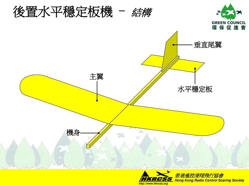 後置水平穩定板機 - 結構 垂直尾翼 水平穩定板 主翼 機身