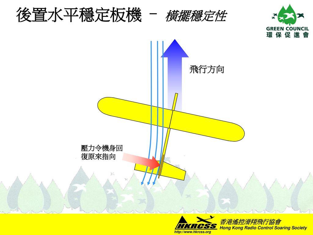 後置水平穩定板機 - 橫擺穩定性 飛行方向 壓力令機身回復原來指向