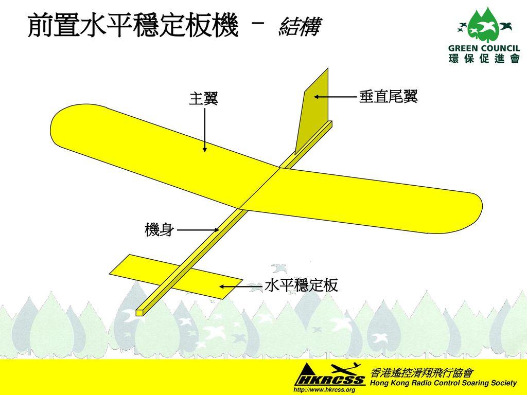 前置水平穩定板機 - 結構 垂直尾翼 水平穩定板 主翼 機身