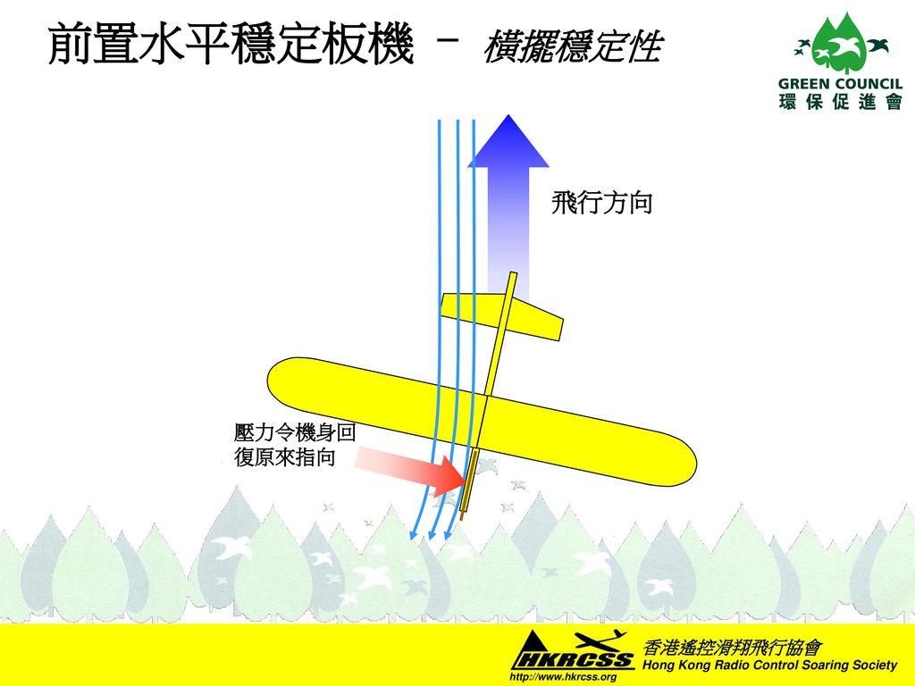 前置水平穩定板機 - 橫擺穩定性 飛行方向 壓力令機身回復原來指向