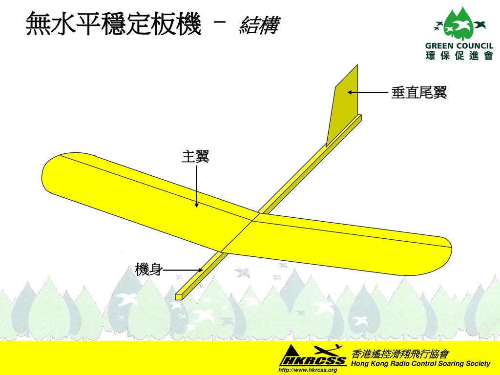 無水平穩定板機 - 結構 垂直尾翼 主翼 機身
