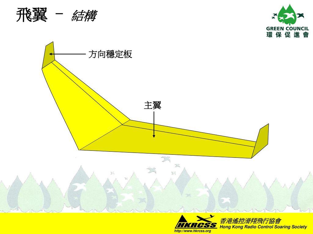 飛翼 - 結構 主翼 方向穩定板