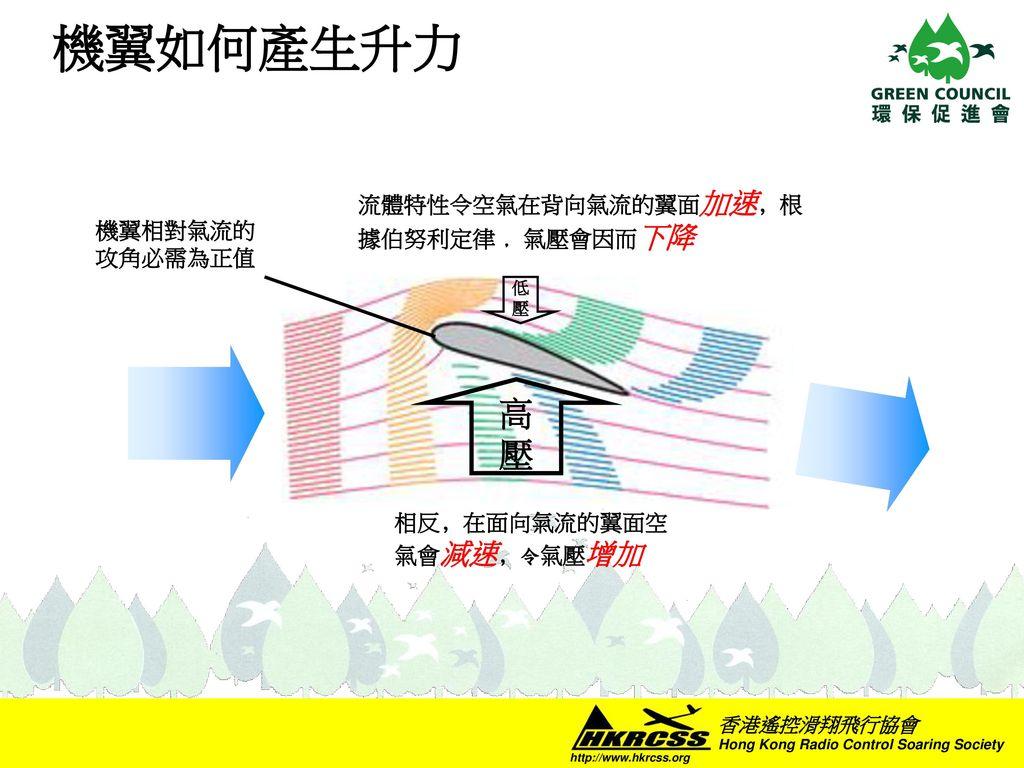 機翼如何產生升力 高 流體特性令空氣在背向氣流的翼面加速﹐根據伯努利定律 ﹐氣壓會因而下降 機翼相對氣流的攻角必需為正值
