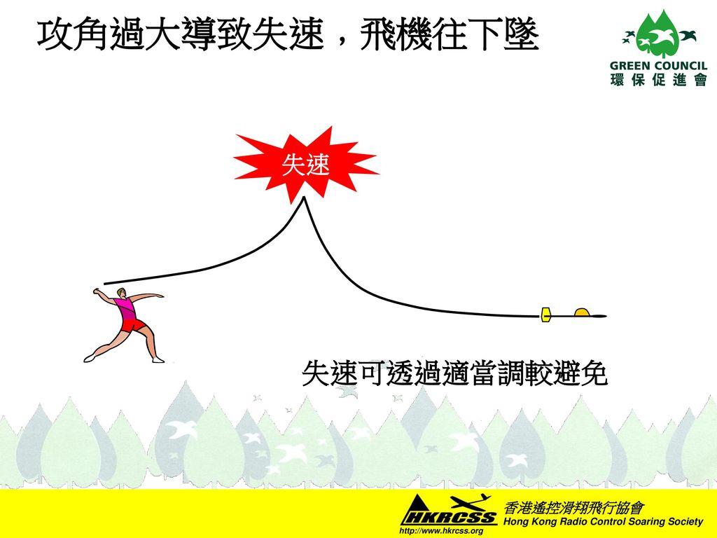 攻角過大導致失速﹐飛機往下墜 失速可透過適當調較避免 失速