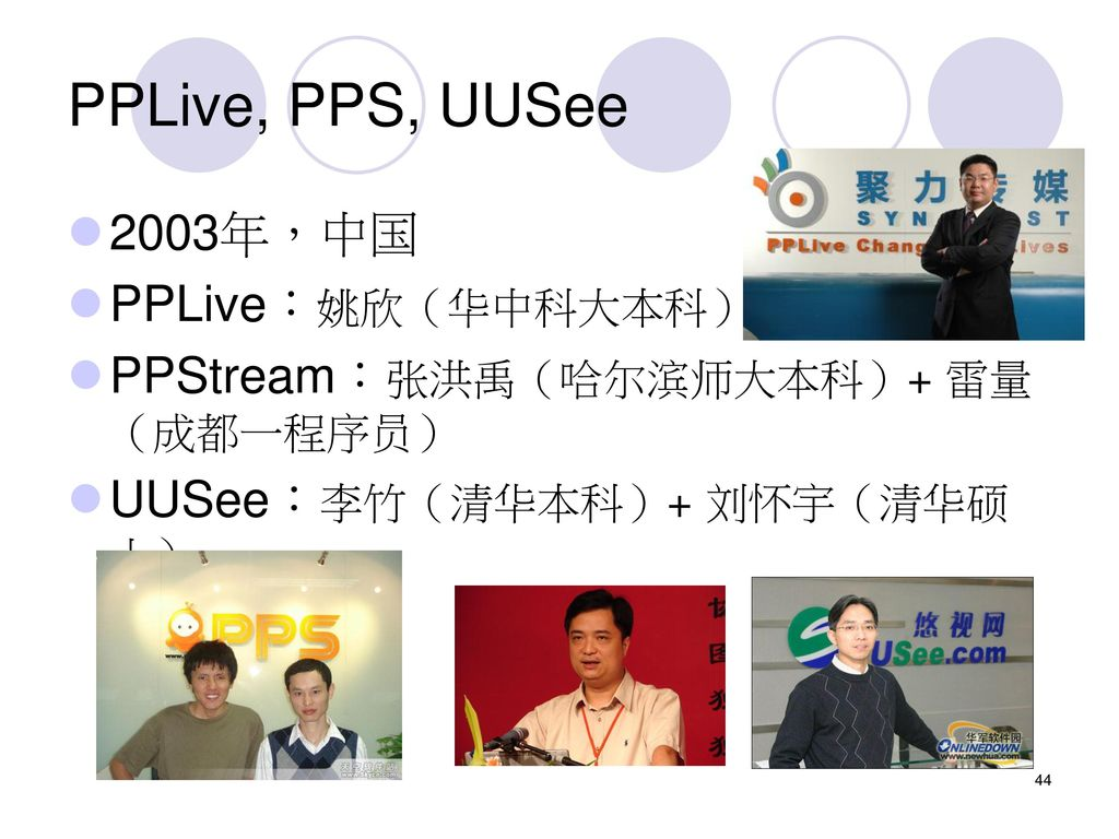 PPLive, PPS, UUSee 2003年,中国 PPLive:姚欣(华中科大本科)