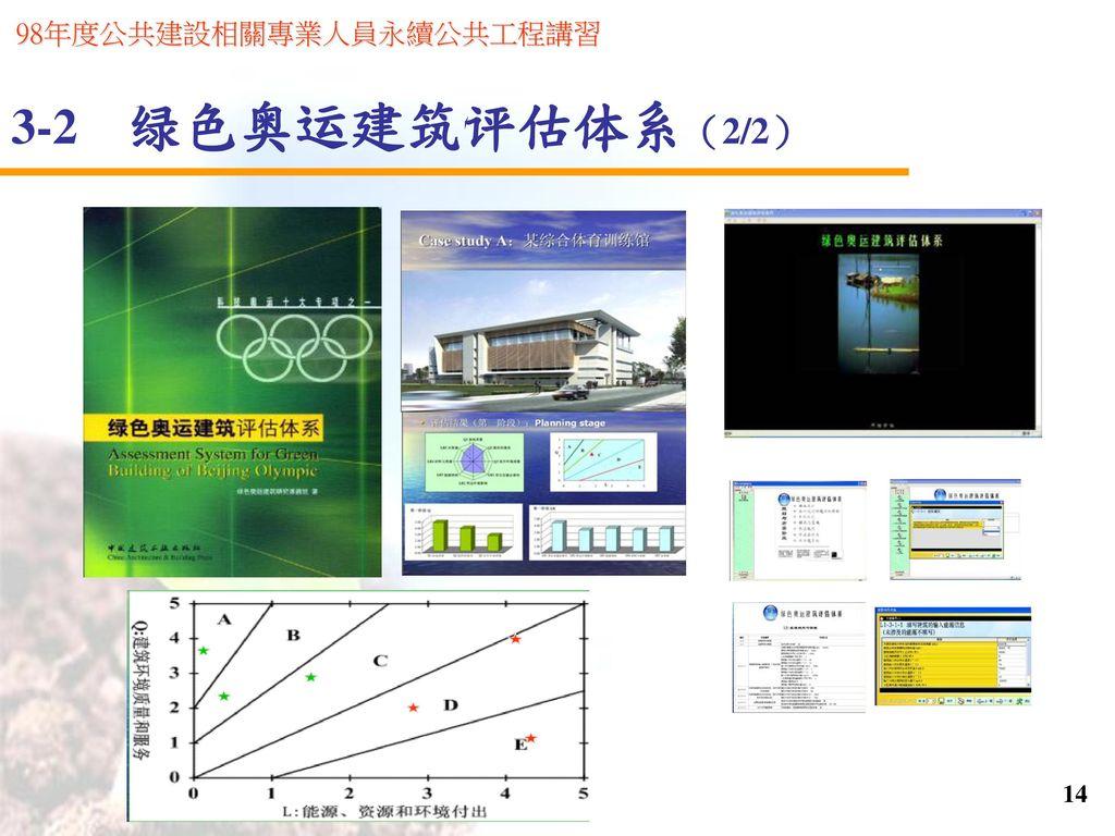 3-2 绿色奥运建筑评估体系(2/2)