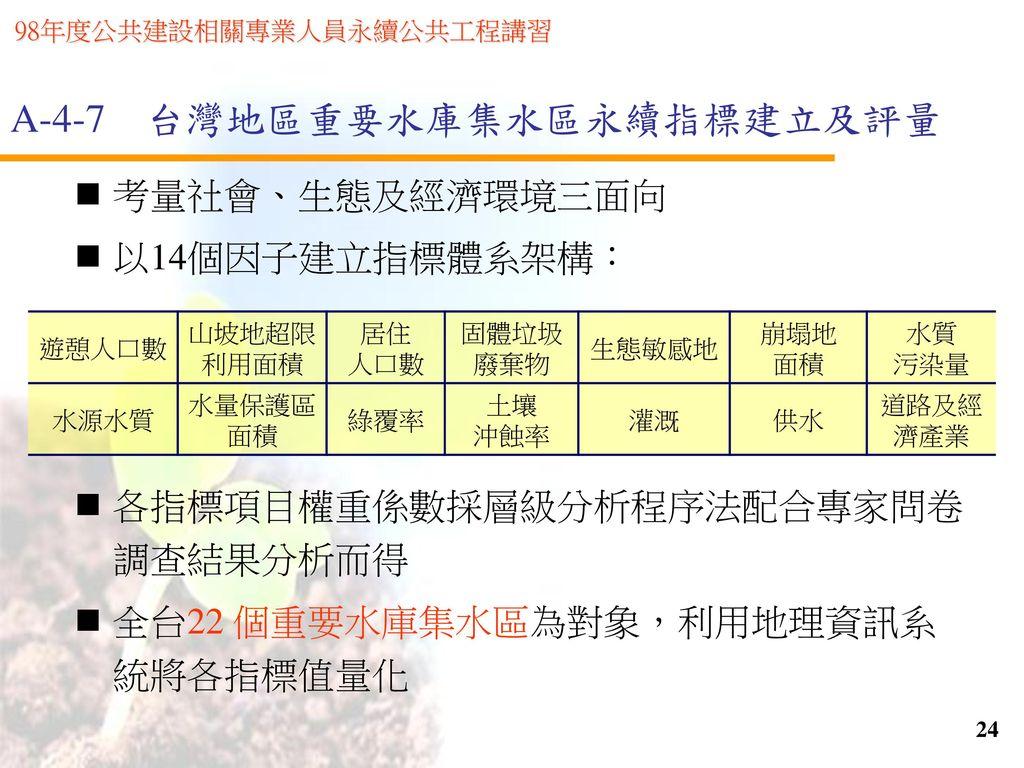 A-4-7 台灣地區重要水庫集水區永續指標建立及評量