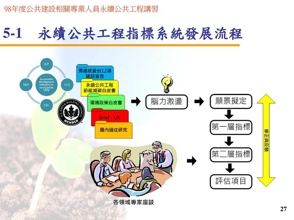 5-1 永續公共工程指標系統發展流程