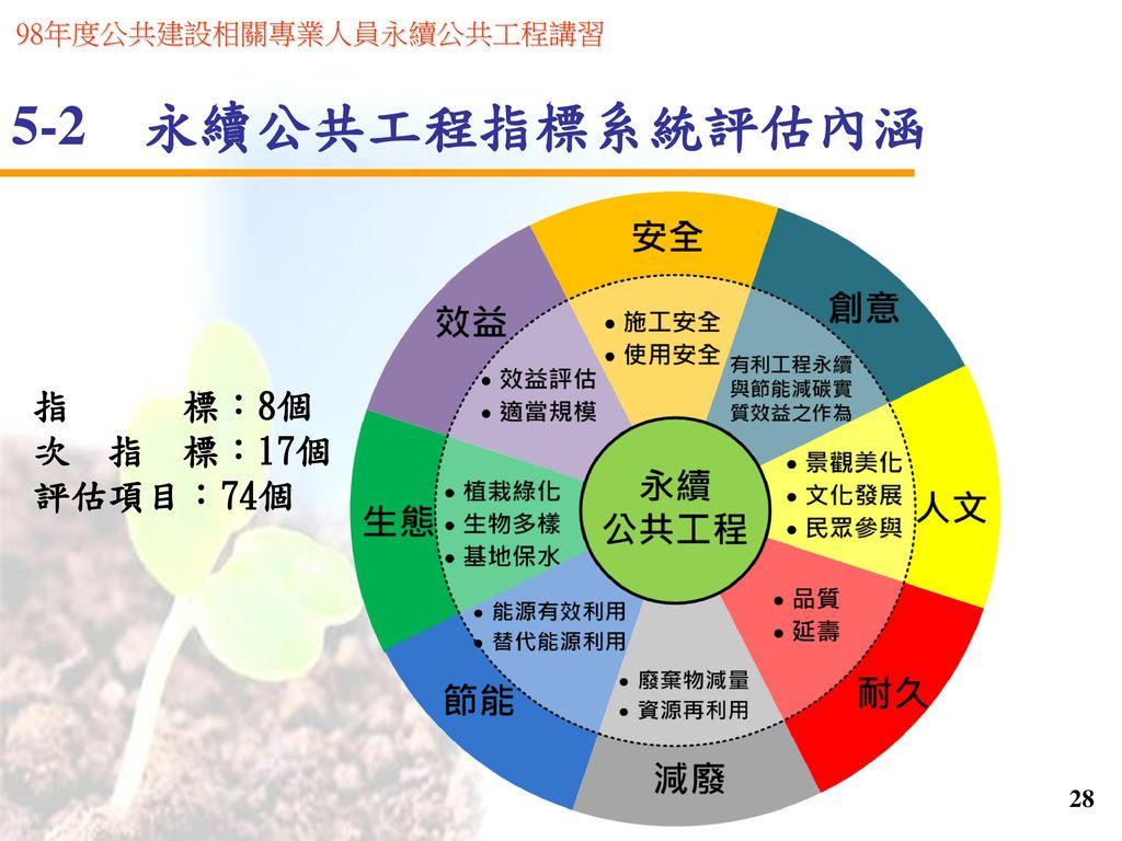 5-2 永續公共工程指標系統評估內涵 指 標:8個 次 指 標:17個 評估項目:74個